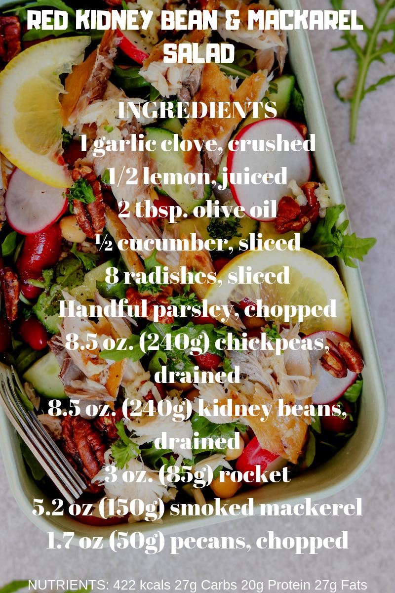 Recipe #3 Info